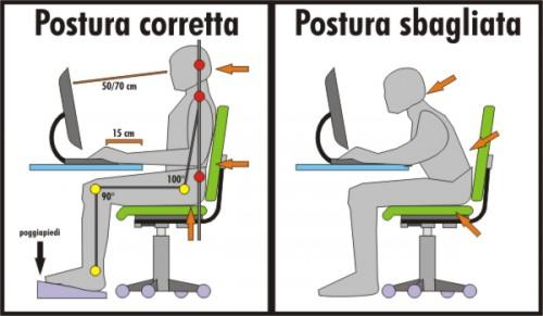 Sedie Da Ufficio Per Postura Corretta.Postura Corretta Al Pc Sedie Org