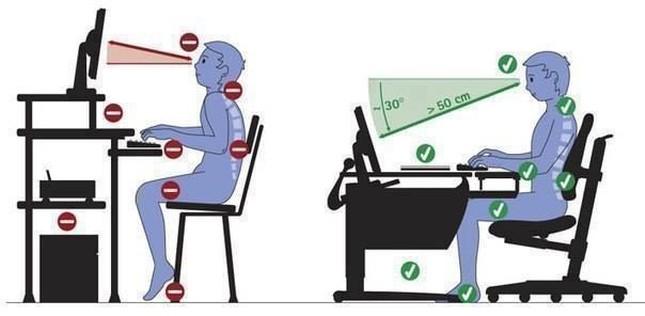 Sedia Postura Corretta.Posizione Corretta In Ufficio