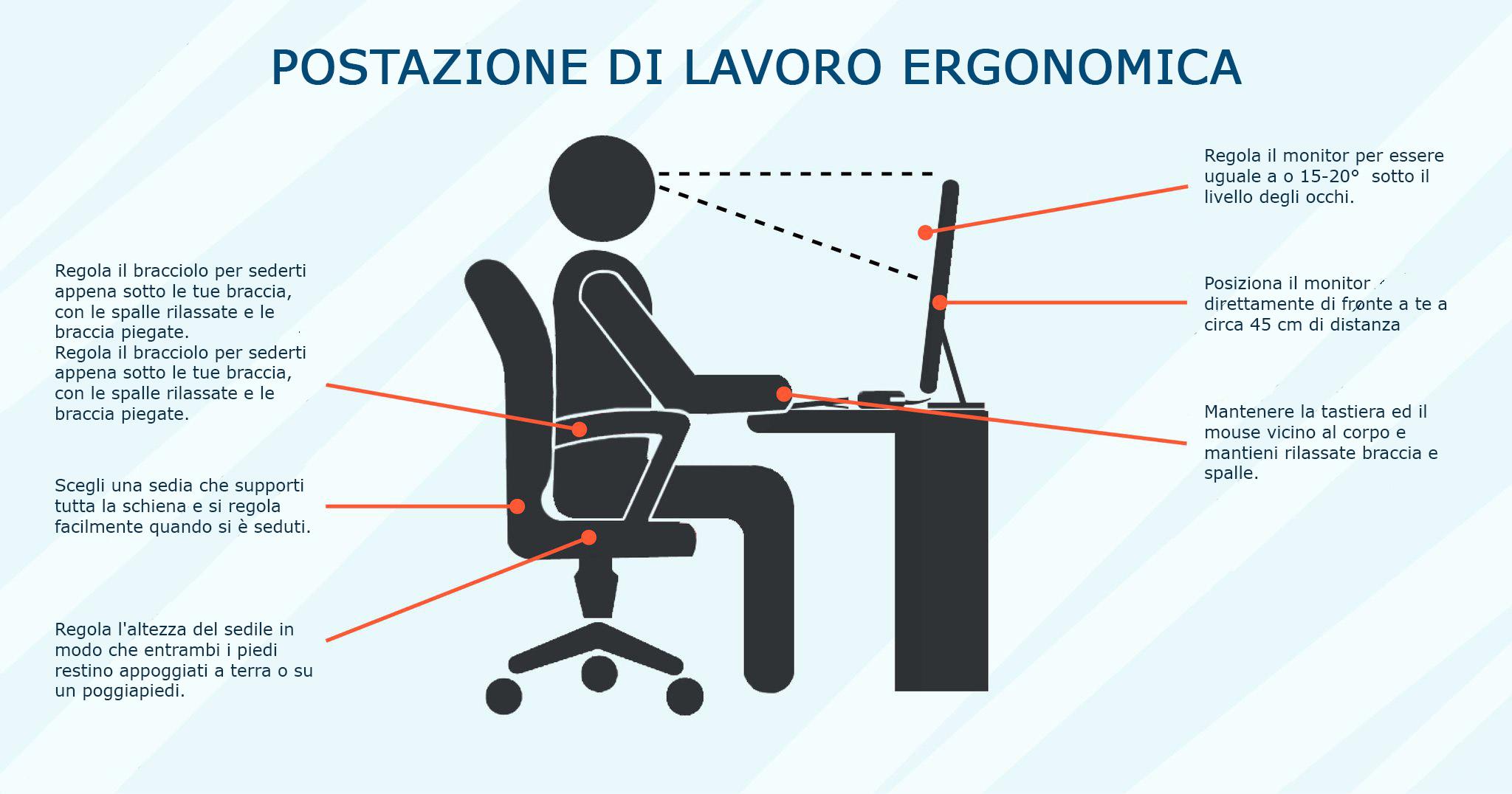 Sedie Ergonomiche Per Computer.Sedie Da Ufficio Il Meglio Per Una Postura Corretta